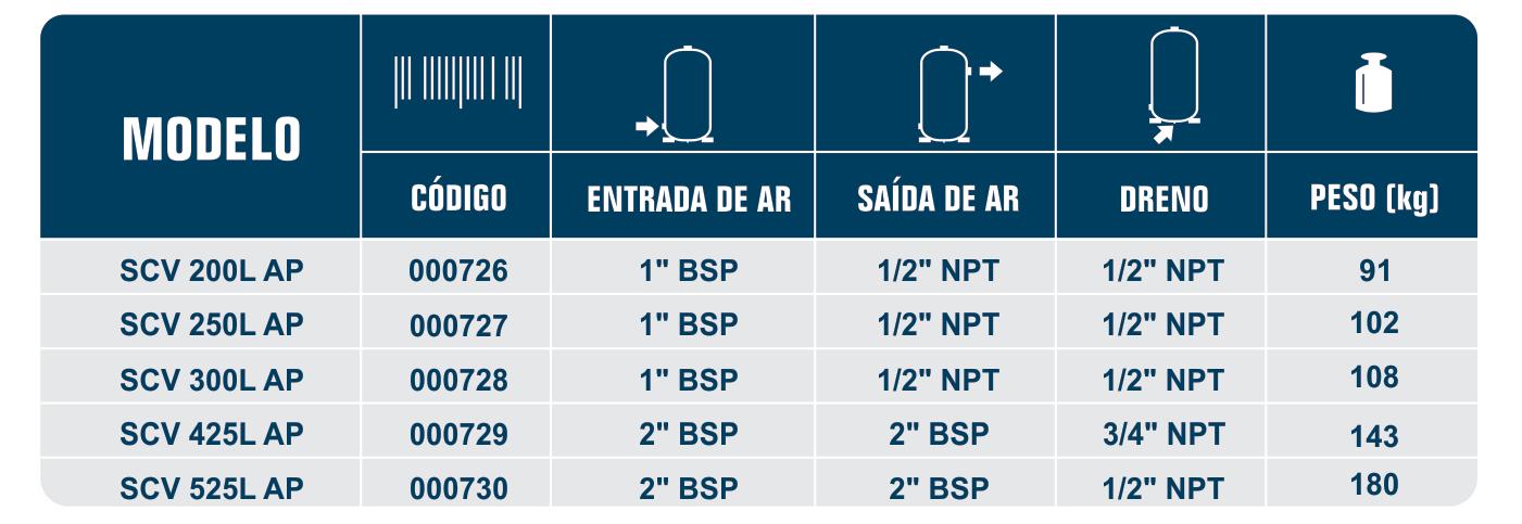 tabela-separadores