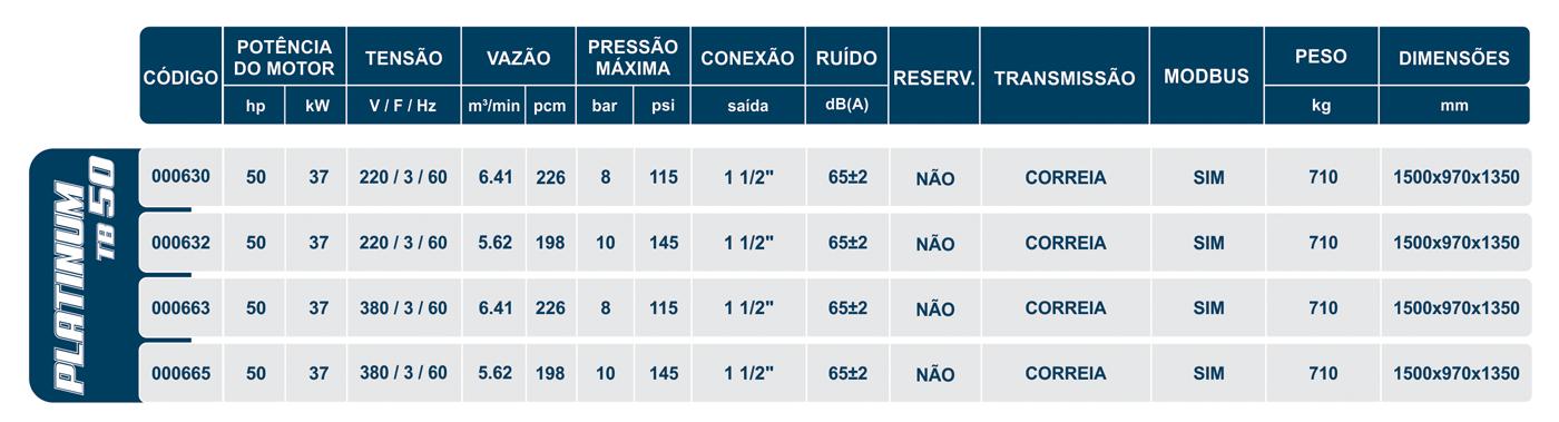 tabela-tb-50